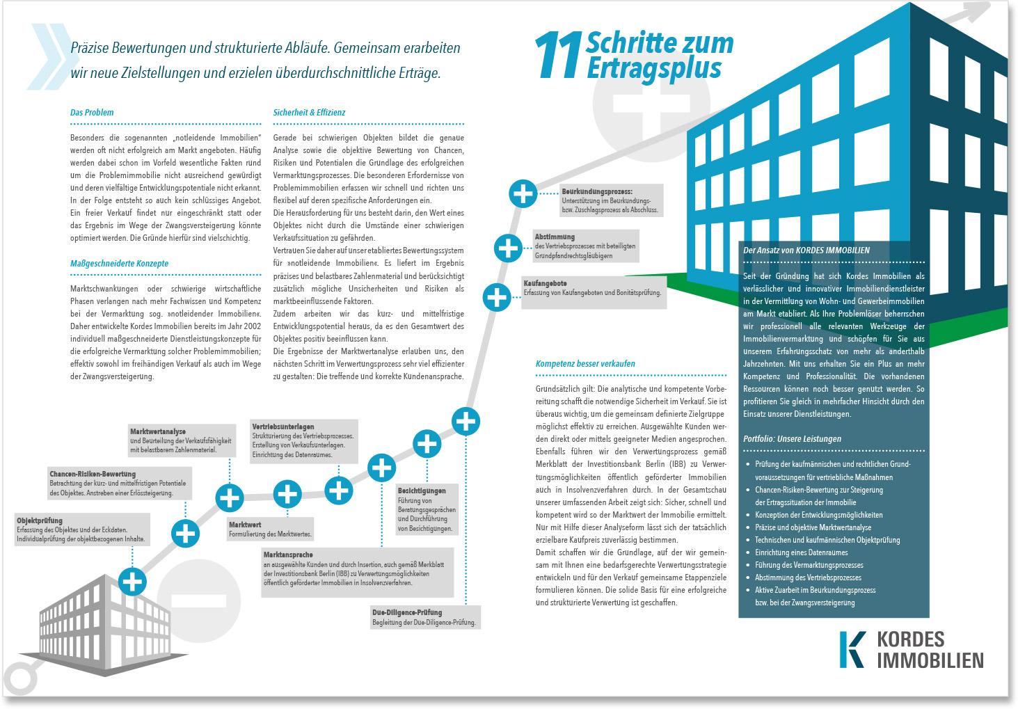 Broschüre mit Infografik