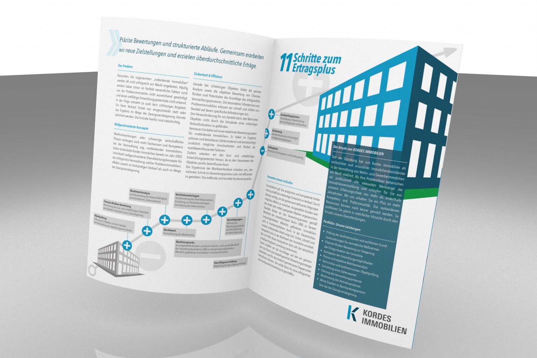 3D Rendering einer Broschüre mit Infografik